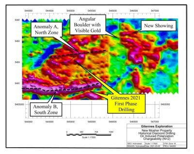 Gitennes Update on Diamond Drilling and Discovery of New Showing at New Mosher Gold Property, Chapais-Chibougamau area, Quebec